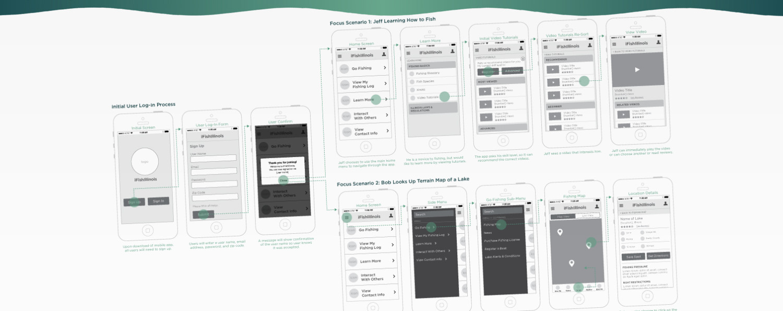 iFishIllinois Mobile App Process